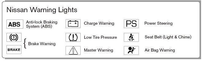 Nissan Micra Warning Lights